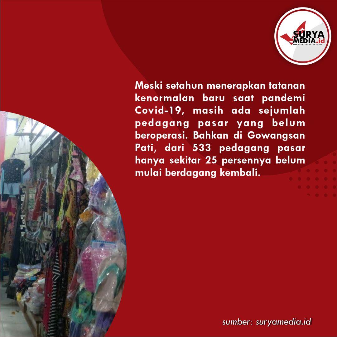 Setahun Covid-19, Ratusan Pedagang di Pasar Gowangsan Belum Beroperasi B