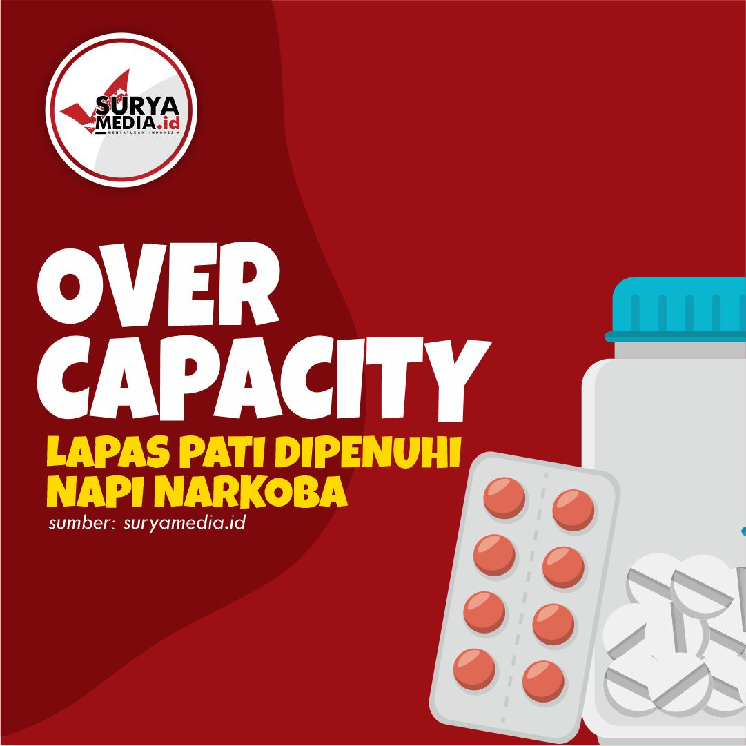 Over Capacity, Lapas Pati Dipenuhi Napi Narkoba A
