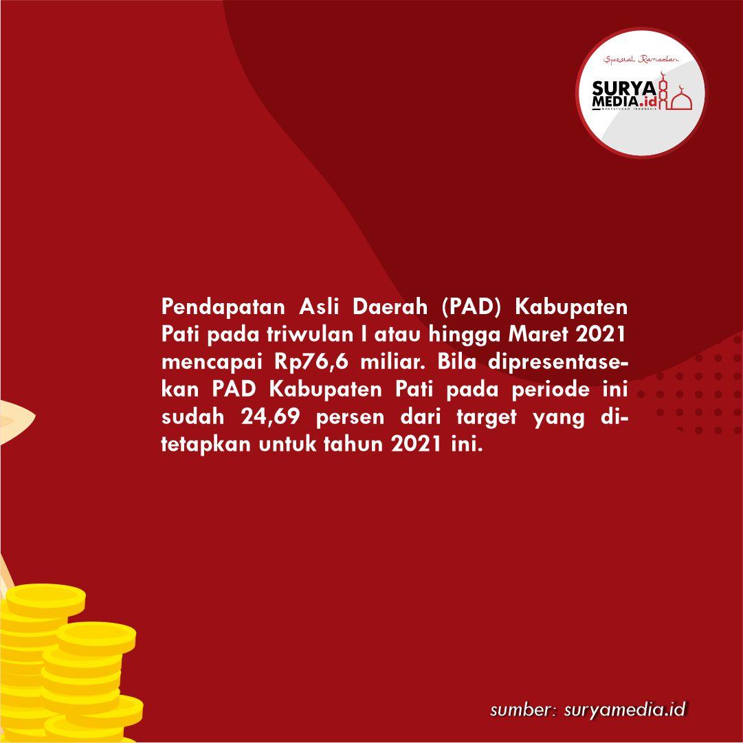 Pendapatan Asli Daerah Pati di Triwulan I Rp76,6 Miliar B